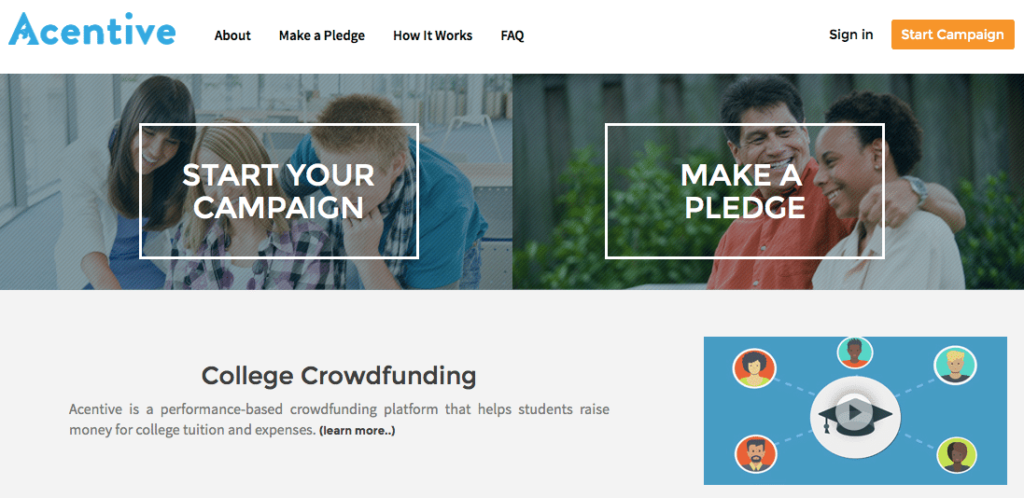 Centime Crowd Funding College Platform